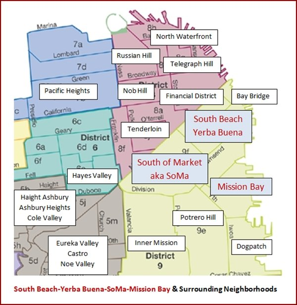 South Of Market Soma District Condo Values